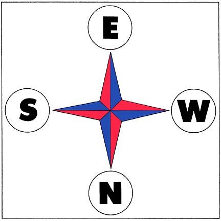 Схема север юг восток запад